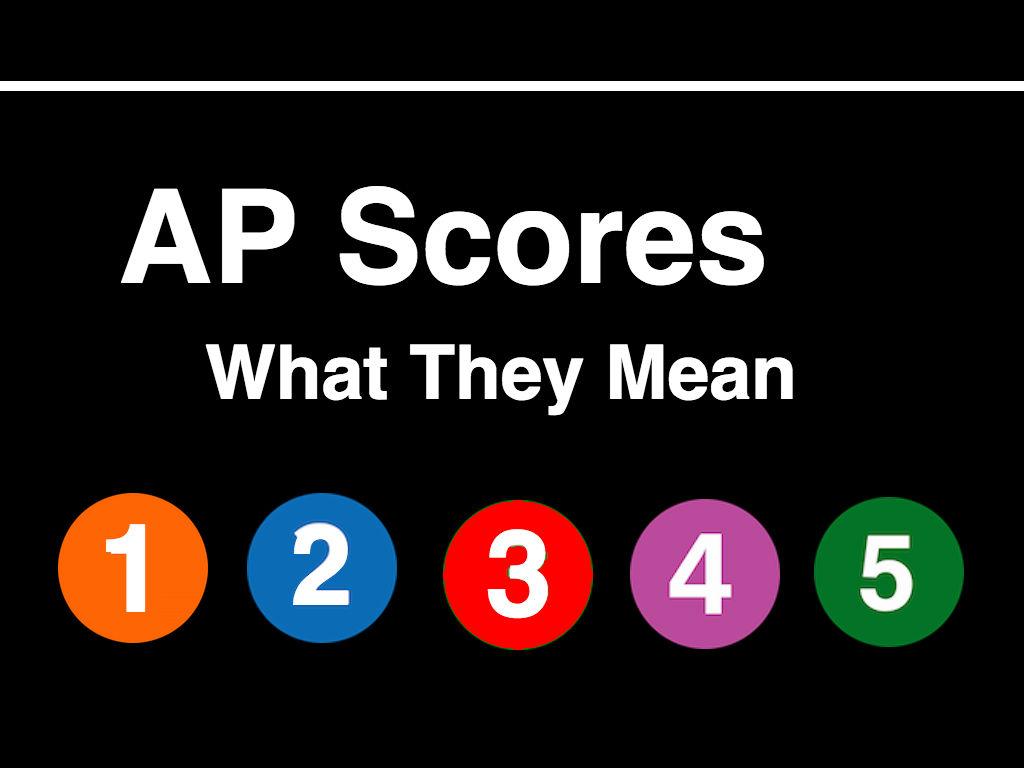 What's a Good AP Score?