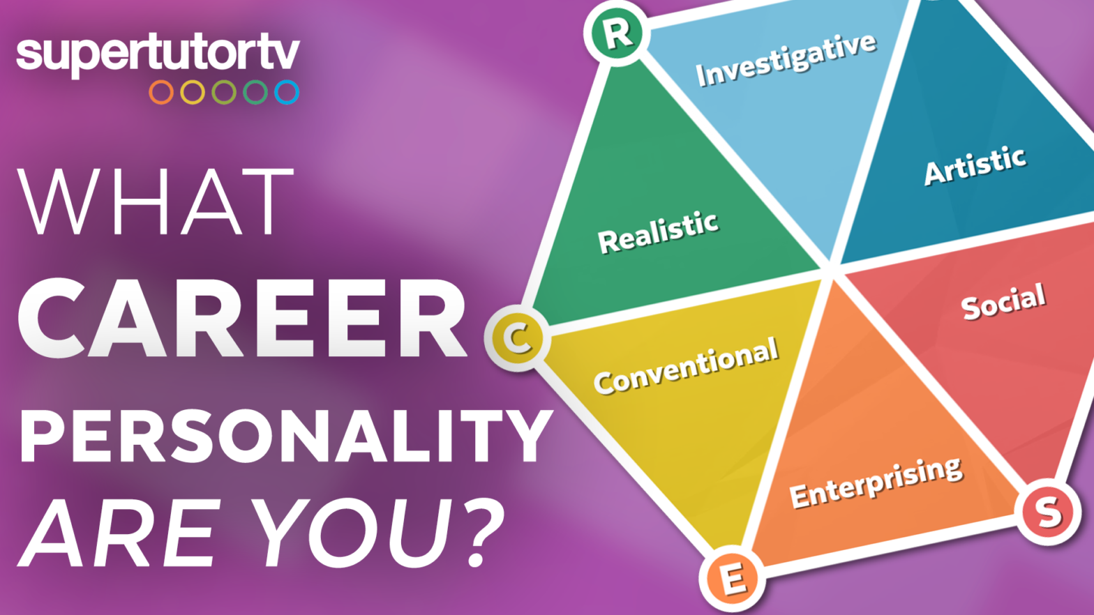 What Career Personality Are You? The Six Career Personality Types