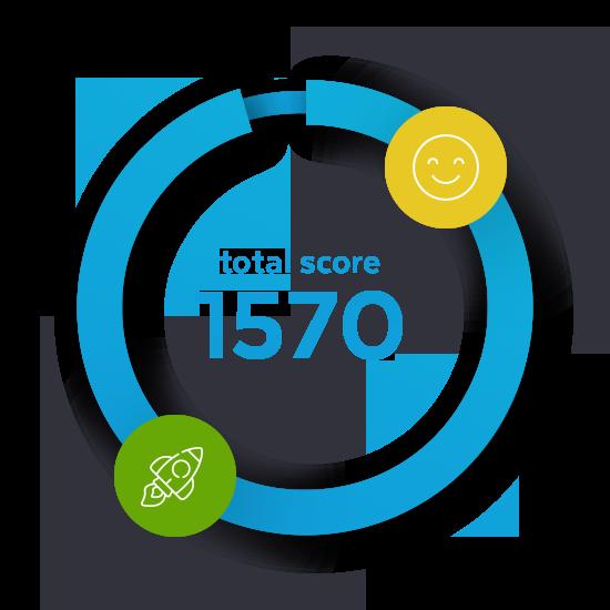 Total Score: 1570